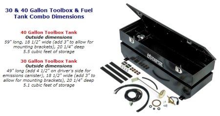 transfer flow extended range fuel tanks for the tundra tundra autos weblog. Black Bedroom Furniture Sets. Home Design Ideas