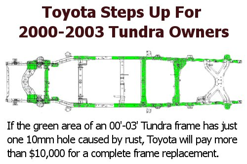 2000-2003 Tundra Frame Rust Replacement Program