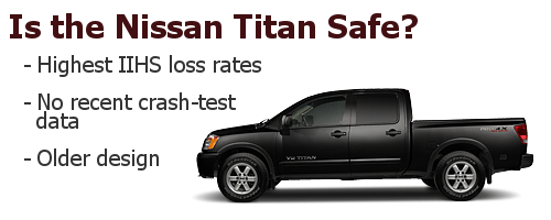 Nissan Titan safety ratings