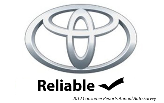 Toyota Trucks Dominate Consumer Reports Reliability Rankings