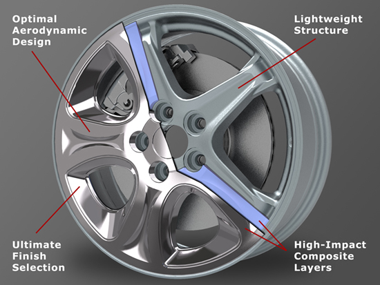eVOLVE™ Hybrid Wheels